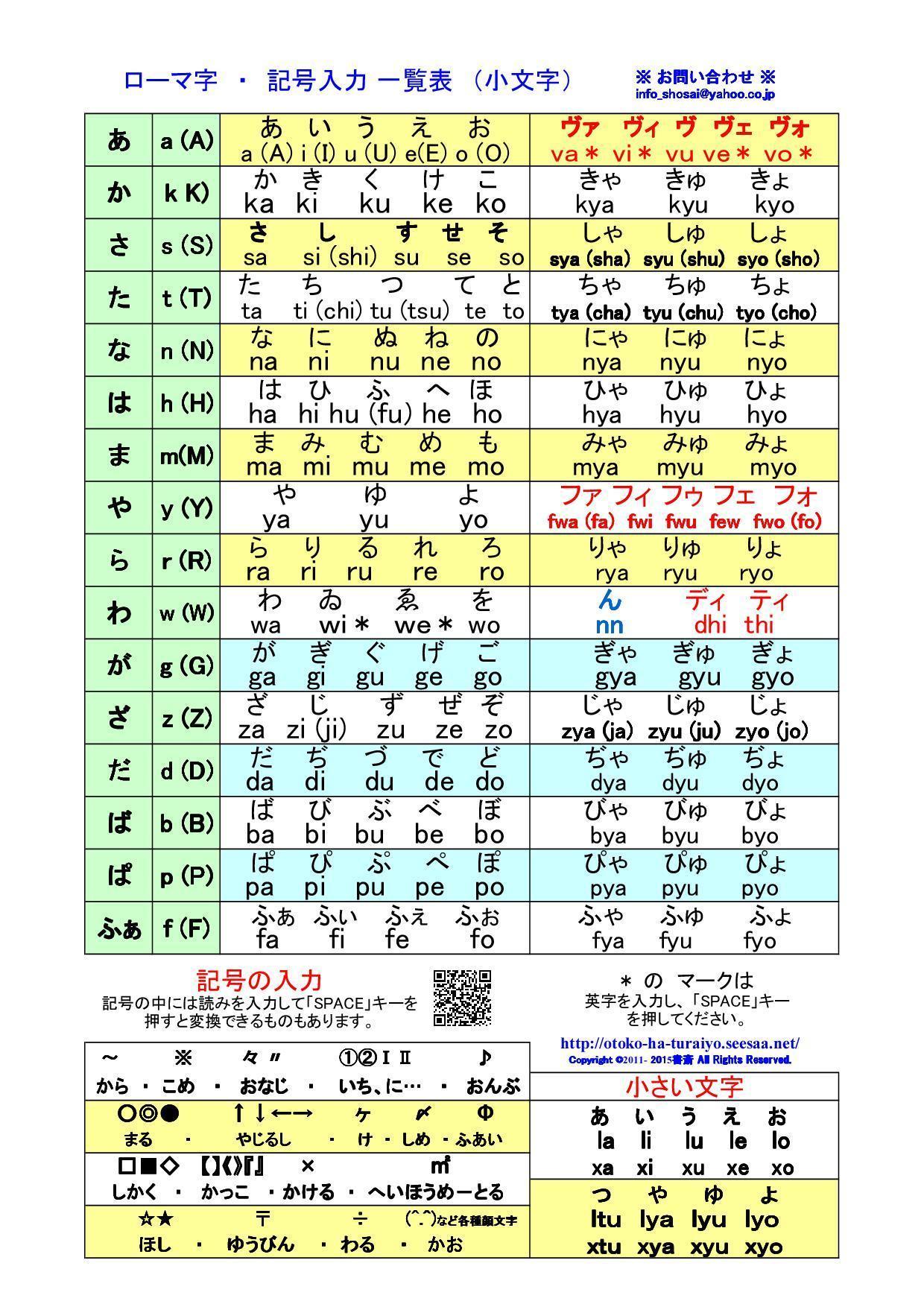 ローマ字 表 小文字 ローマ字入力表(PDF)を印刷して使おう!小学生が使いやすいものを作...